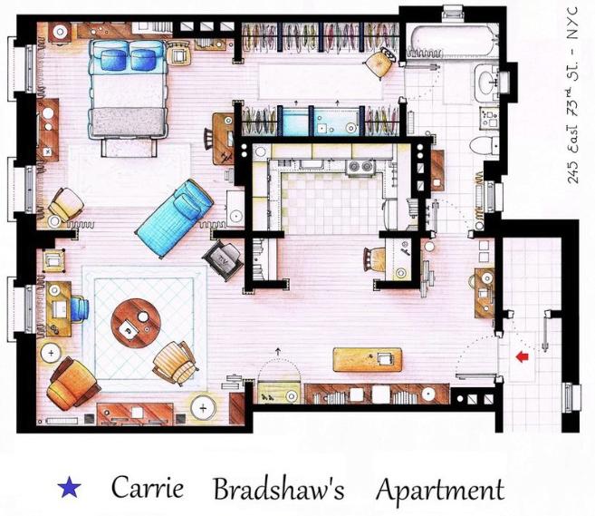 Mieszkanie Carrie Bradshaw
